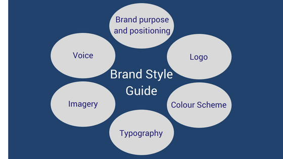 Brand Style Guide elements