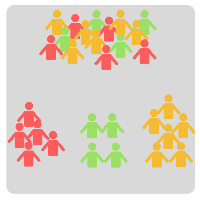 Diagram showing customer segmentation into groups with similar needs
