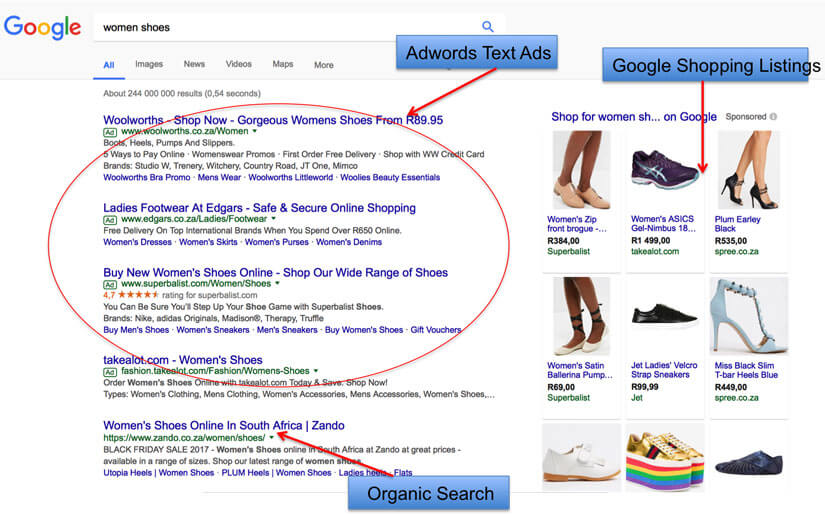 5-Google-adword-text-vs-product-listing-vs-seo