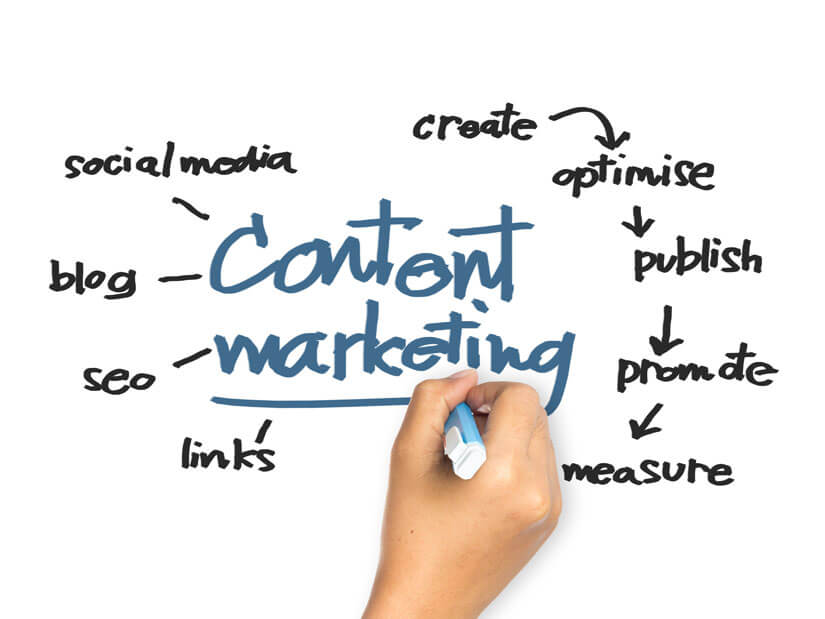 8-Hand-writing-content-management-on-white-board