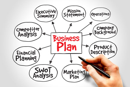 Business plan management mind map, strategy concept