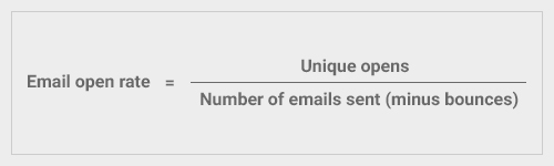 Formular showing how your email open rate is worked out.