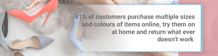 41% of customers purchase multiple sizes and colours of items online, try them on at home and return whatever doesn't work