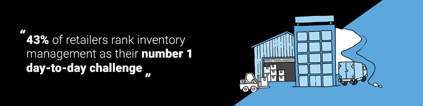 43% of retailers rank inventory management as their number 1 day-to-day challenge