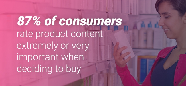 87% of consumers rate product content extremely or very important when deciding to buy