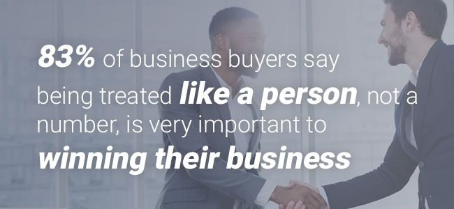 83% of business buyers say being treated like a person, not a number, is very important to winning their business