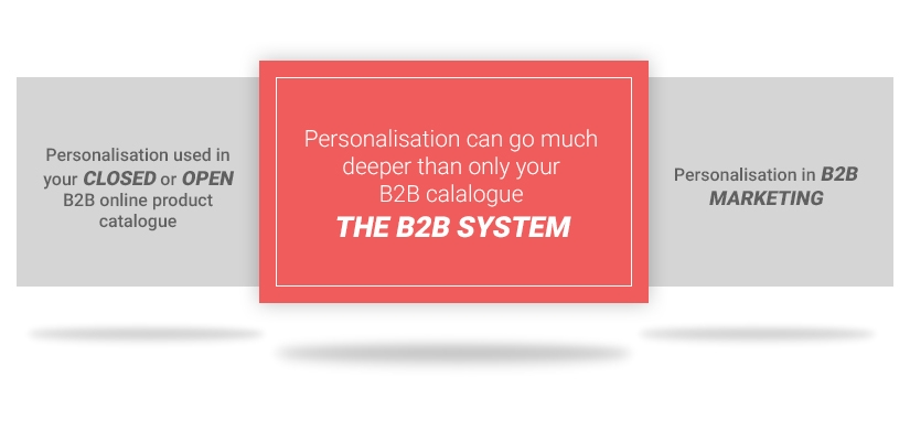 Personalisation for B2B businesses can happen on several levels and in different formats