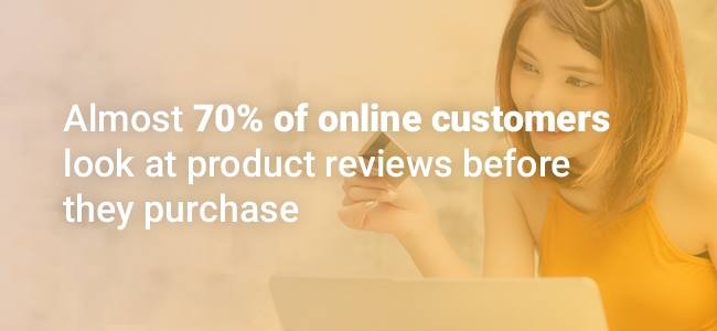 Almost 70% of online customers look at product reviews before they purchase